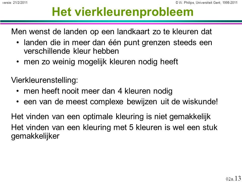 © W. Philips, Universiteit Gent, 1998-2011versie: 21/2/2011 02a. 13 Het vierkleurenprobleem Men wenst de landen op een landkaart zo te kleuren dat lan