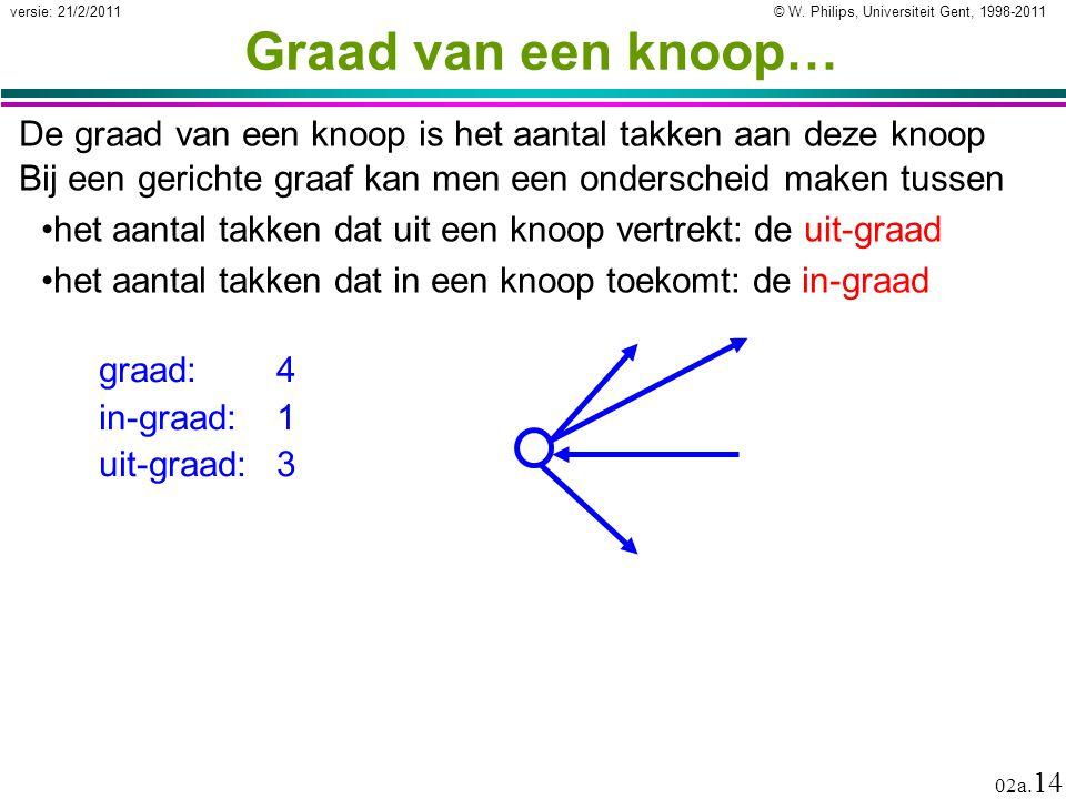 © W. Philips, Universiteit Gent, 1998-2011versie: 21/2/2011 02a. 14 Graad van een knoop… De graad van een knoop is het aantal takken aan deze knoop gr