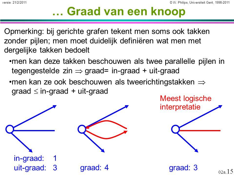 © W. Philips, Universiteit Gent, 1998-2011versie: 21/2/2011 02a. 15 … Graad van een knoop Opmerking: bij gerichte grafen tekent men soms ook takken zo