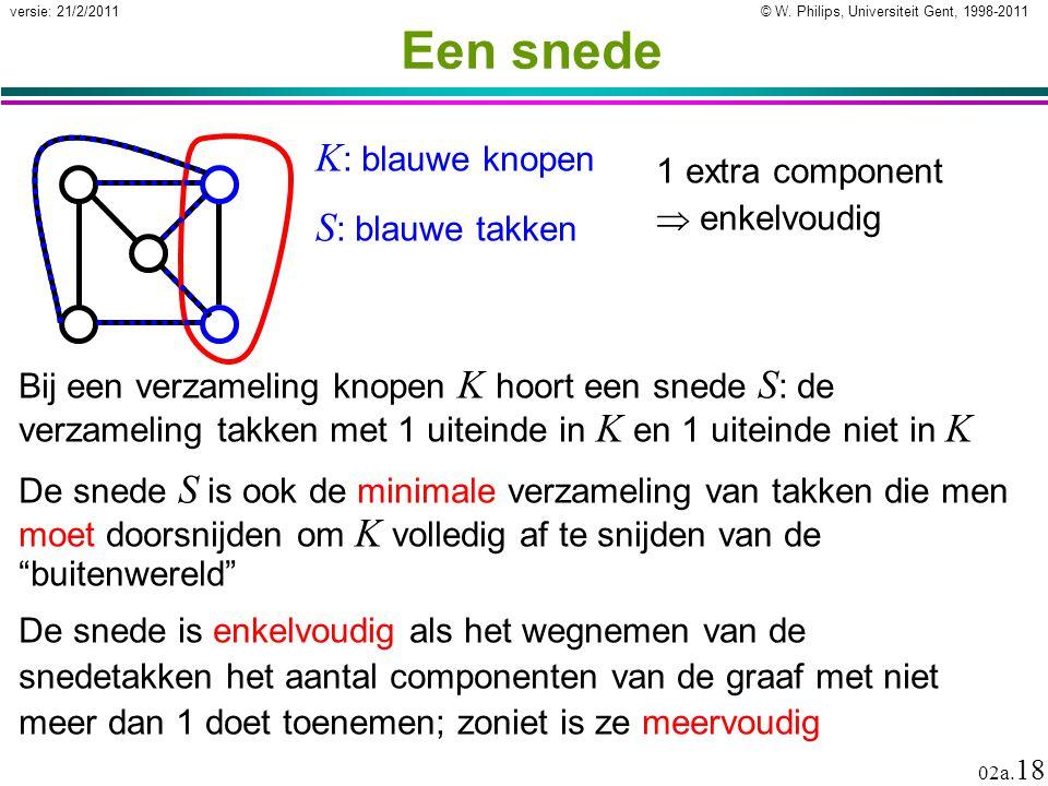 © W. Philips, Universiteit Gent, 1998-2011versie: 21/2/2011 02a. 18 Een snede Bij een verzameling knopen K hoort een snede S : de verzameling takken m