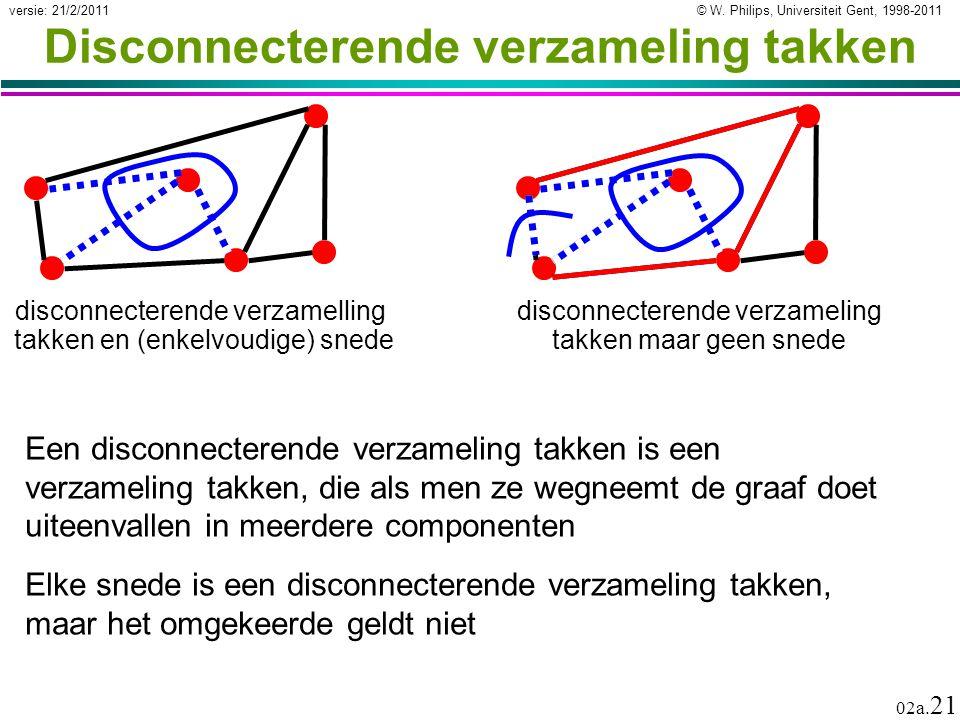 © W. Philips, Universiteit Gent, 1998-2011versie: 21/2/2011 02a. 21 Disconnecterende verzameling takken Een disconnecterende verzameling takken is een