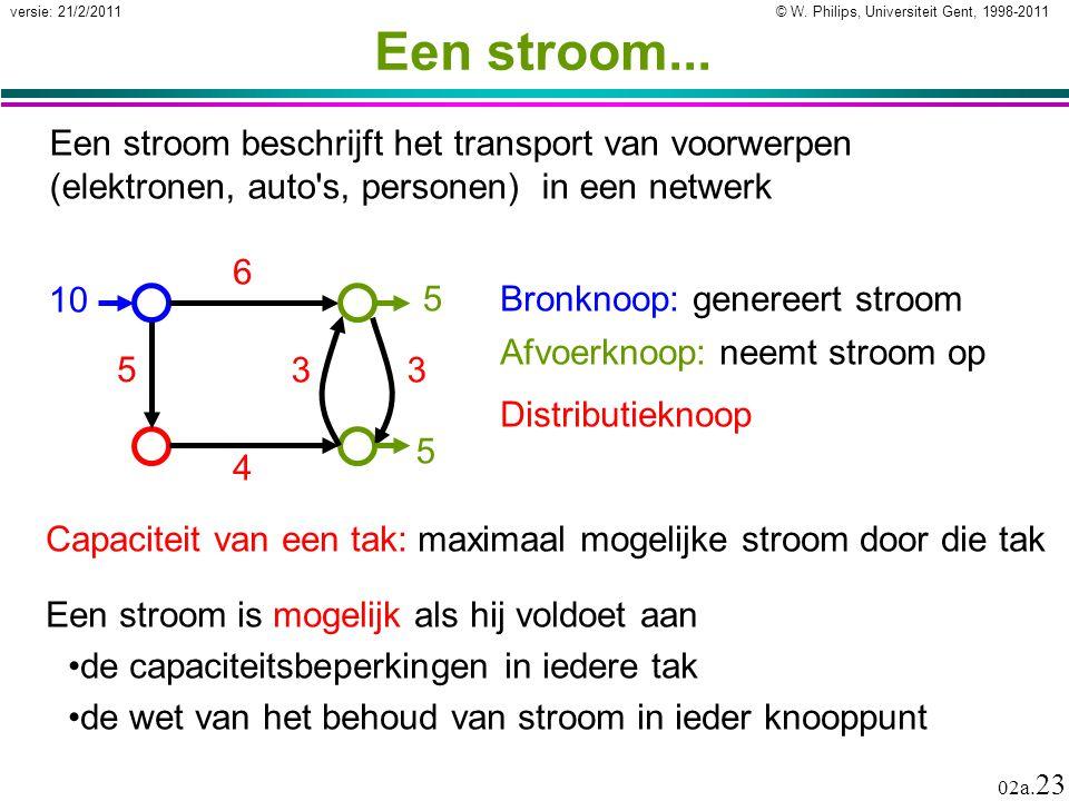 © W. Philips, Universiteit Gent, 1998-2011versie: 21/2/2011 02a. 23 Een stroom... Een stroom beschrijft het transport van voorwerpen (elektronen, auto