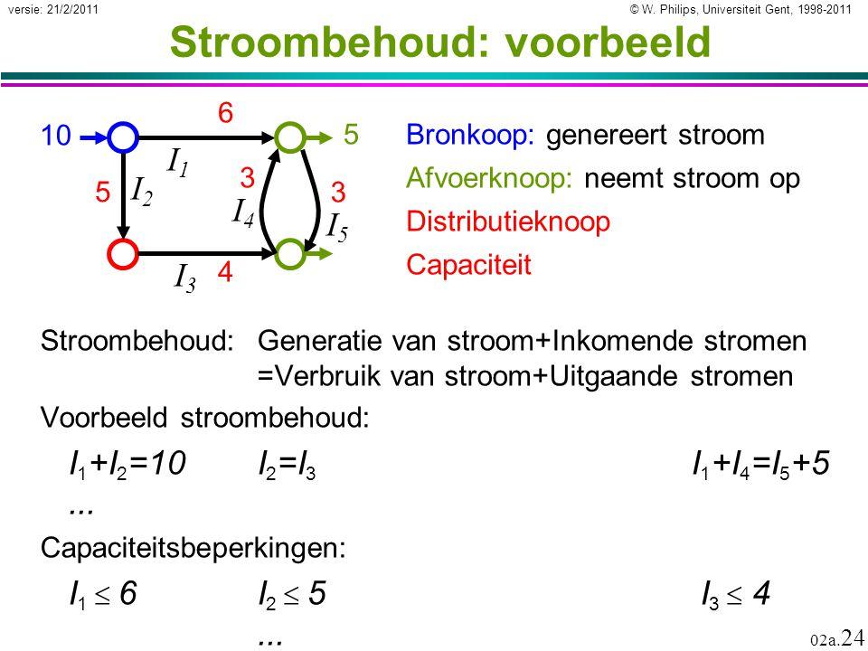 © W. Philips, Universiteit Gent, 1998-2011versie: 21/2/2011 02a. 24 Stroombehoud: voorbeeld Stroombehoud: Generatie van stroom+Inkomende stromen =Verb