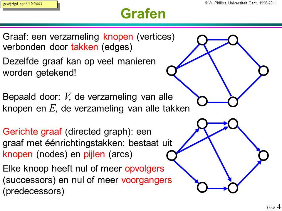 © W. Philips, Universiteit Gent, 1998-2011versie: 21/2/2011 02a. 4 Grafen Graaf: een verzameling knopen (vertices) verbonden door takken (edges) Geric