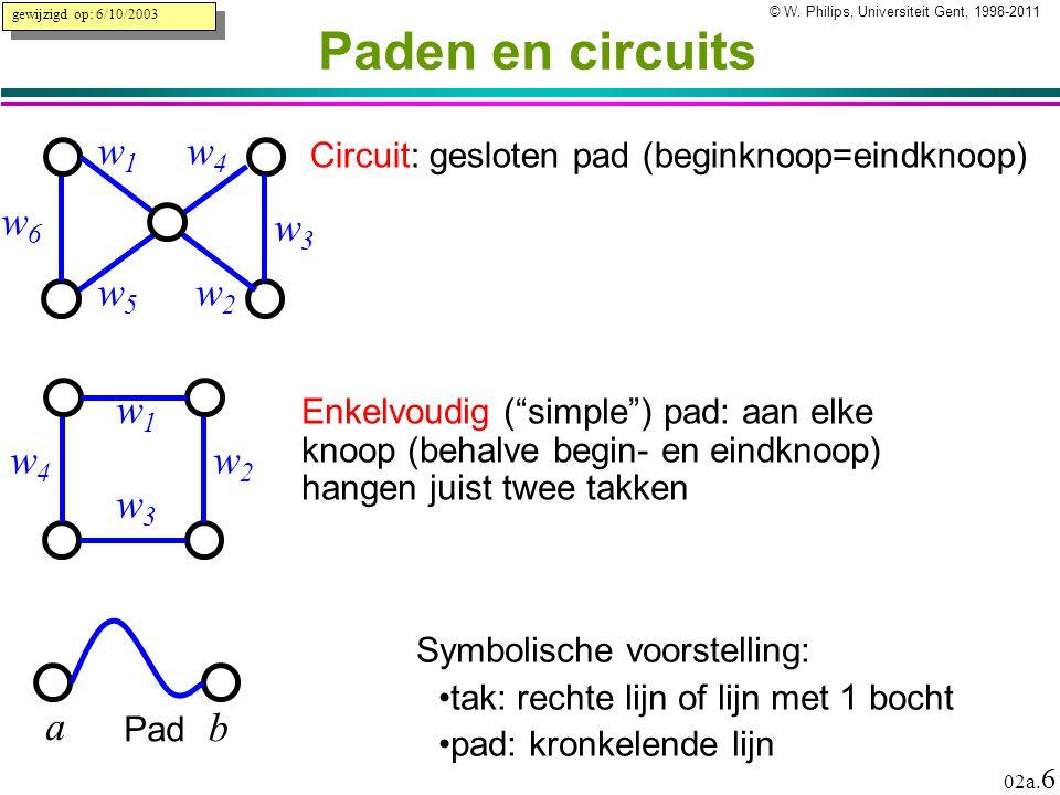 © W. Philips, Universiteit Gent, 1998-2011versie: 21/2/2011 02a. 6 Paden en circuits Symbolische voorstelling: tak: rechte lijn of lijn met 1 bocht pa