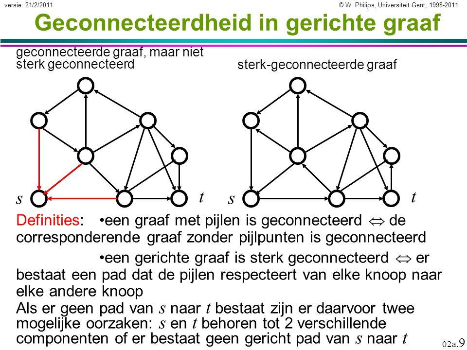 © W. Philips, Universiteit Gent, 1998-2011versie: 21/2/2011 02a. 9 Geconnecteerdheid in gerichte graaf Definities:een graaf met pijlen is geconnecteer
