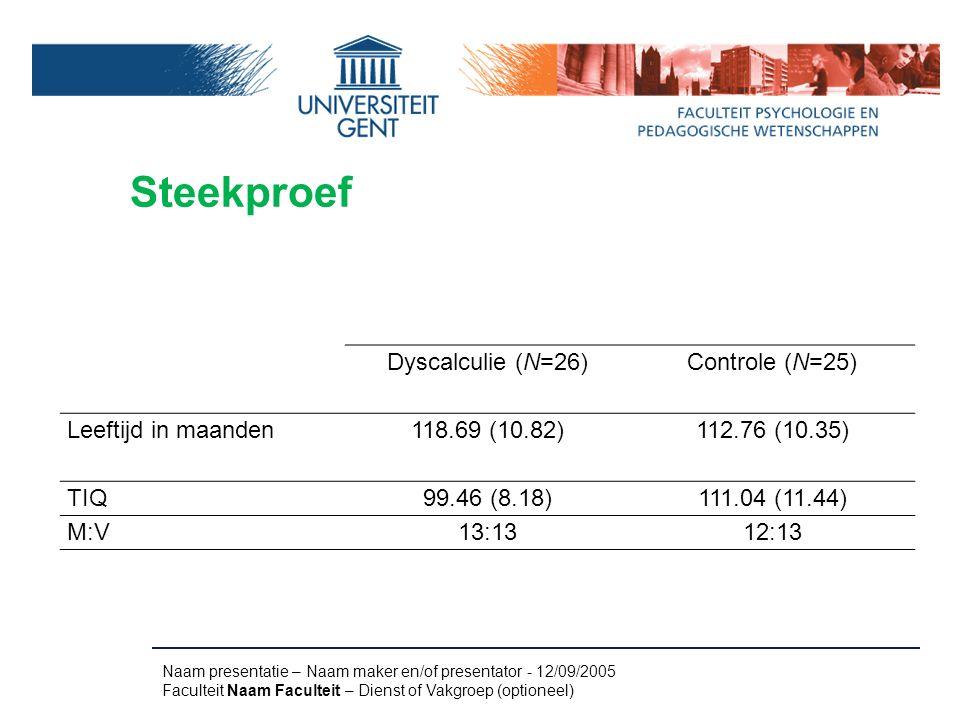 Steekproef Naam presentatie – Naam maker en/of presentator - 12/09/2005 Faculteit Naam Faculteit – Dienst of Vakgroep (optioneel) Dyscalculie (N=26)Co