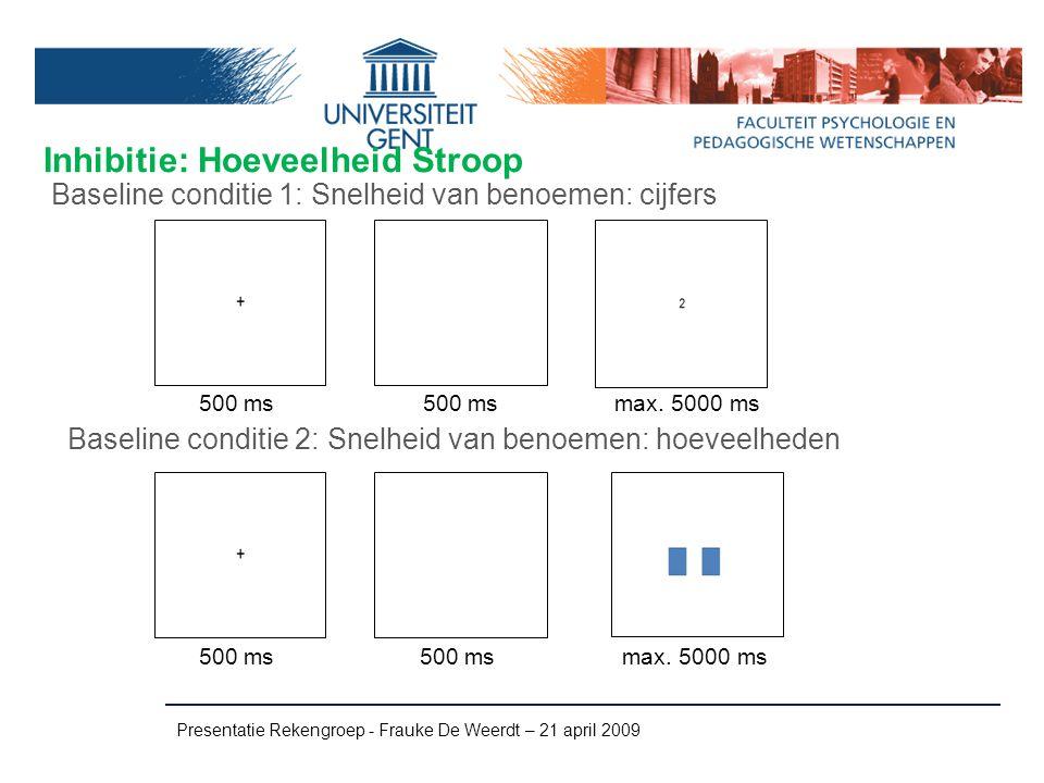Inhibitie: Hoeveelheid Stroop Presentatie Rekengroep - Frauke De Weerdt – 21 april 2009 Baseline conditie 2: Snelheid van benoemen: hoeveelheden Basel