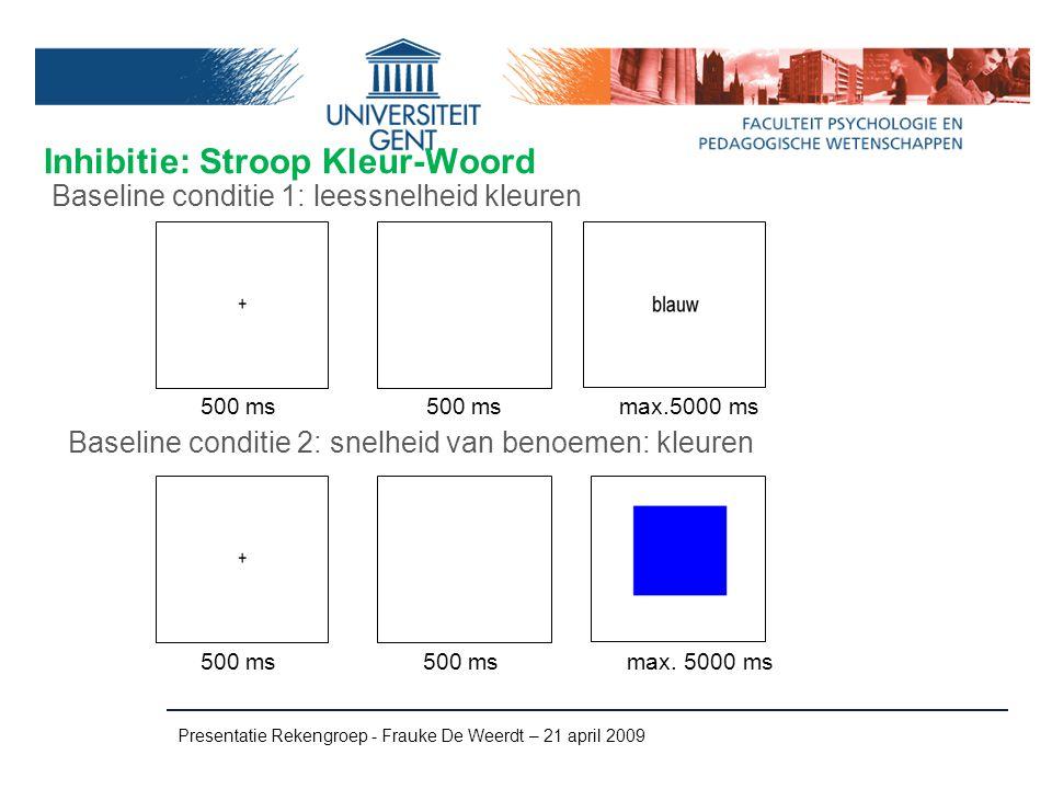 Inhibitie: Stroop Kleur-Woord Presentatie Rekengroep - Frauke De Weerdt – 21 april 2009 Baseline conditie 2: snelheid van benoemen: kleuren Baseline c