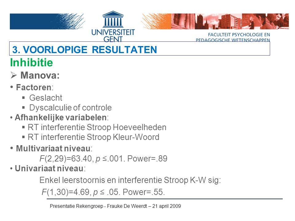 Presentatie Rekengroep - Frauke De Weerdt – 21 april 2009 Inhibitie  Manova: Factoren:  Geslacht  Dyscalculie of controle Afhankelijke variabelen: