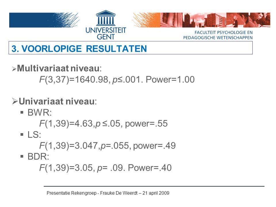 Presentatie Rekengroep - Frauke De Weerdt – 21 april 2009  Multivariaat niveau: F(3,37)=1640.98, p≤.001. Power=1.00  Univariaat niveau:  BWR: F(1,3