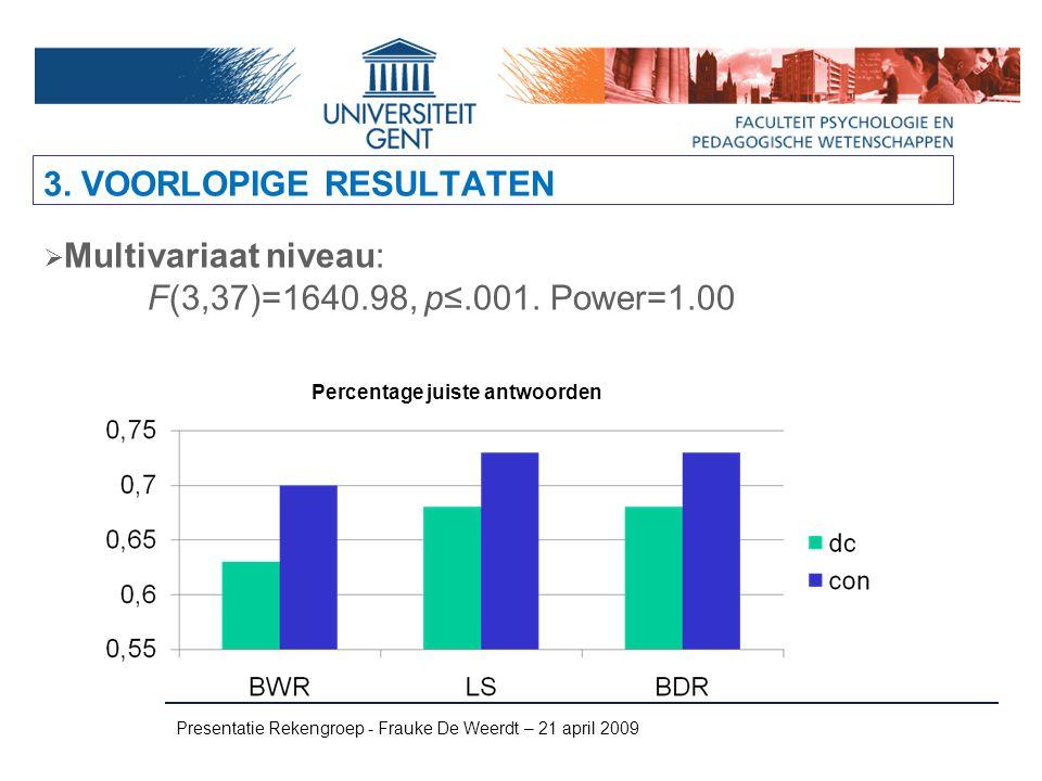 Presentatie Rekengroep - Frauke De Weerdt – 21 april 2009  Multivariaat niveau: F(3,37)=1640.98, p≤.001. Power=1.00 3. VOORLOPIGE RESULTATEN Percenta