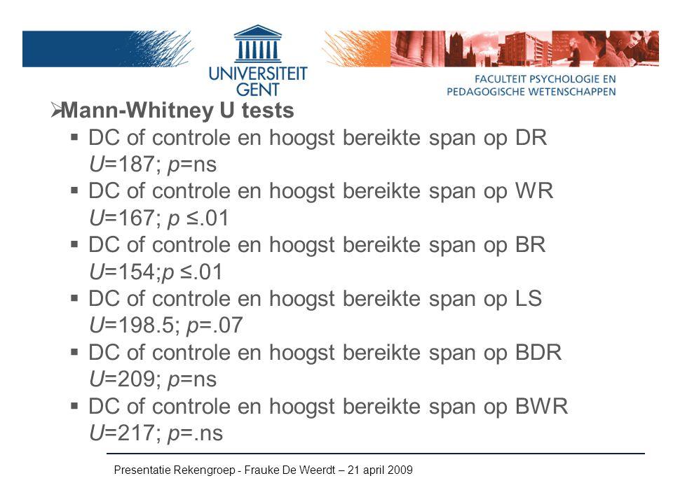 Presentatie Rekengroep - Frauke De Weerdt – 21 april 2009  Mann-Whitney U tests  DC of controle en hoogst bereikte span op DR U=187; p=ns  DC of co