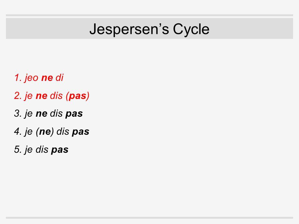 Jespersen's Cycle 1.jeo ne di 2.je ne dis (pas) 3.je ne dis pas 4.je (ne) dis pas 5.je dis pas