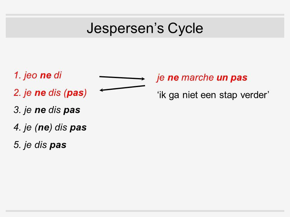 Jespersen's Cycle 1.jeo ne di 2.je ne dis (pas) 3.je ne dis pas 4.je (ne) dis pas 5.je dis pas je ne marche un pas 'ik ga niet een stap verder'
