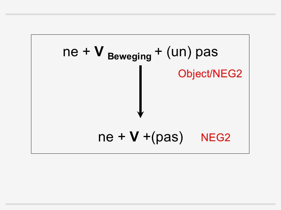 ne + V Beweging + (un) pas ne + V +(pas) Object/NEG2 NEG2