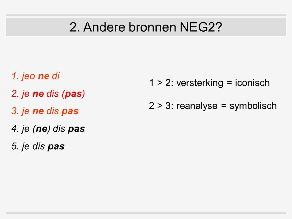 1.jeo ne di 2.je ne dis (pas) 3.je ne dis pas 4.je (ne) dis pas 5.je dis pas 2. Andere bronnen NEG2? 1 > 2: versterking = iconisch 2 > 3: reanalyse =