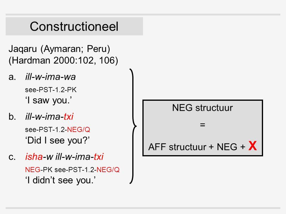 Constructioneel Jaqaru (Aymaran; Peru) (Hardman 2000:102, 106) a.ill-w-ima-wa see-PST-1.2-PK 'I saw you.' b.ill-w-ima-txi see-PST-1.2-NEG/Q 'Did I see you?' c.isha-w ill-w-ima-txi NEG-PK see-PST-1.2-NEG/Q 'I didn't see you.' NEG structuur = AFF structuur + NEG + X