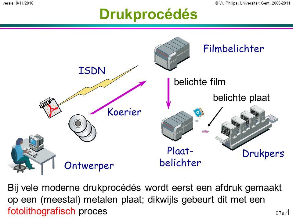 © W.Philips, Universiteit Gent, 2000-2011versie: 8/11/2010 07a.