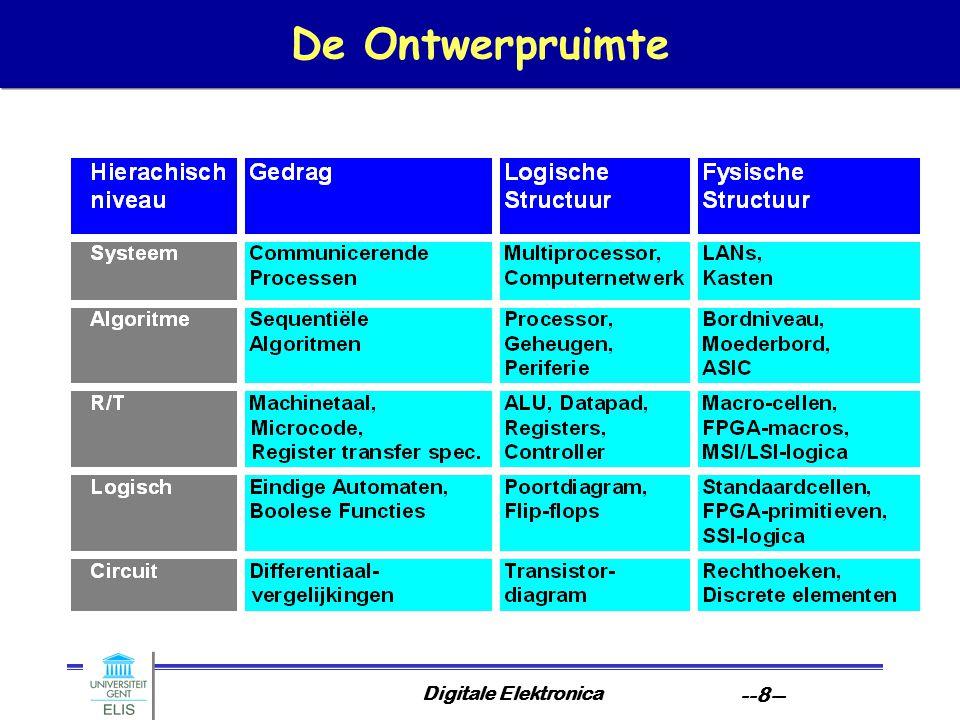 Digitale Elektronica --28-- De gedragshiërarchie R/T-niveau Grootheden Rijen van n-aire grootheden.