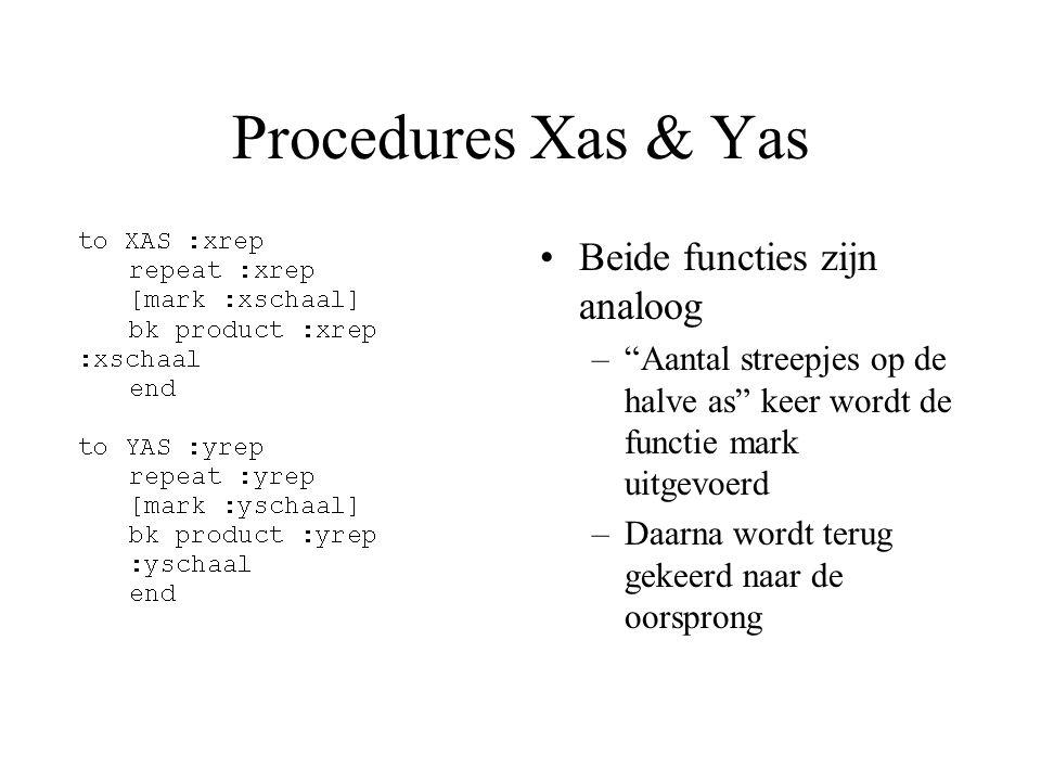 Procedures Xas & Yas Beide functies zijn analoog – Aantal streepjes op de halve as keer wordt de functie mark uitgevoerd –Daarna wordt terug gekeerd naar de oorsprong
