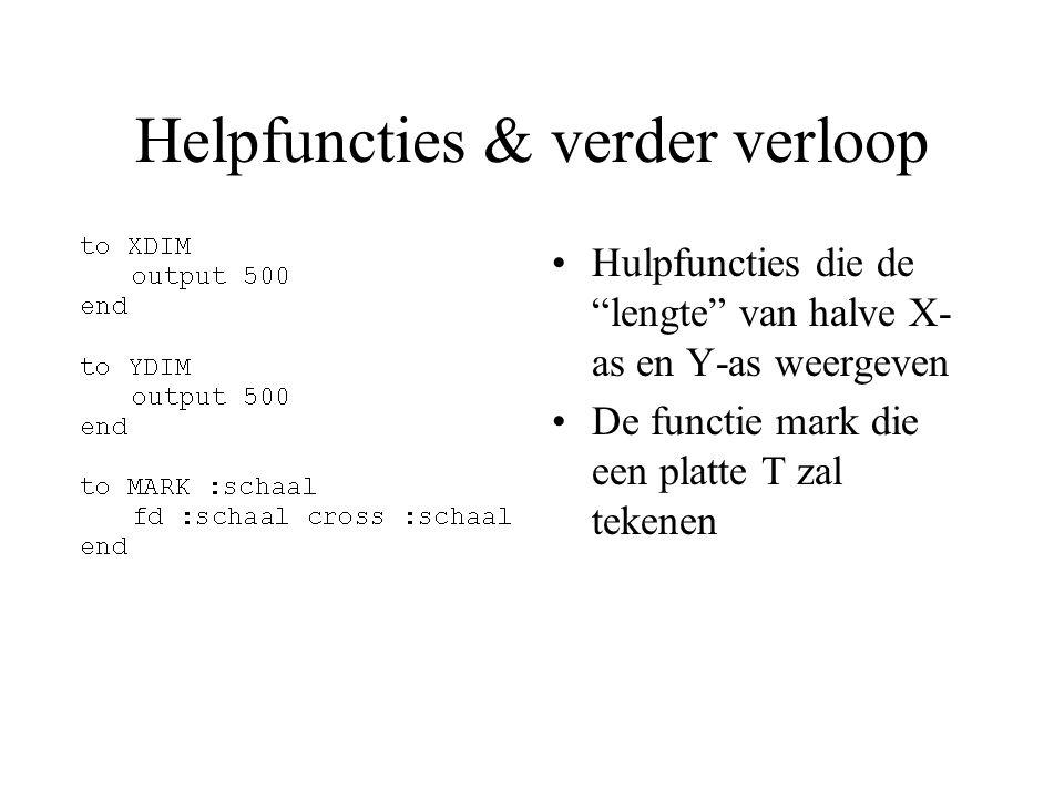 """Helpfuncties & verder verloop Hulpfuncties die de """"lengte"""" van halve X- as en Y-as weergeven De functie mark die een platte T zal tekenen"""