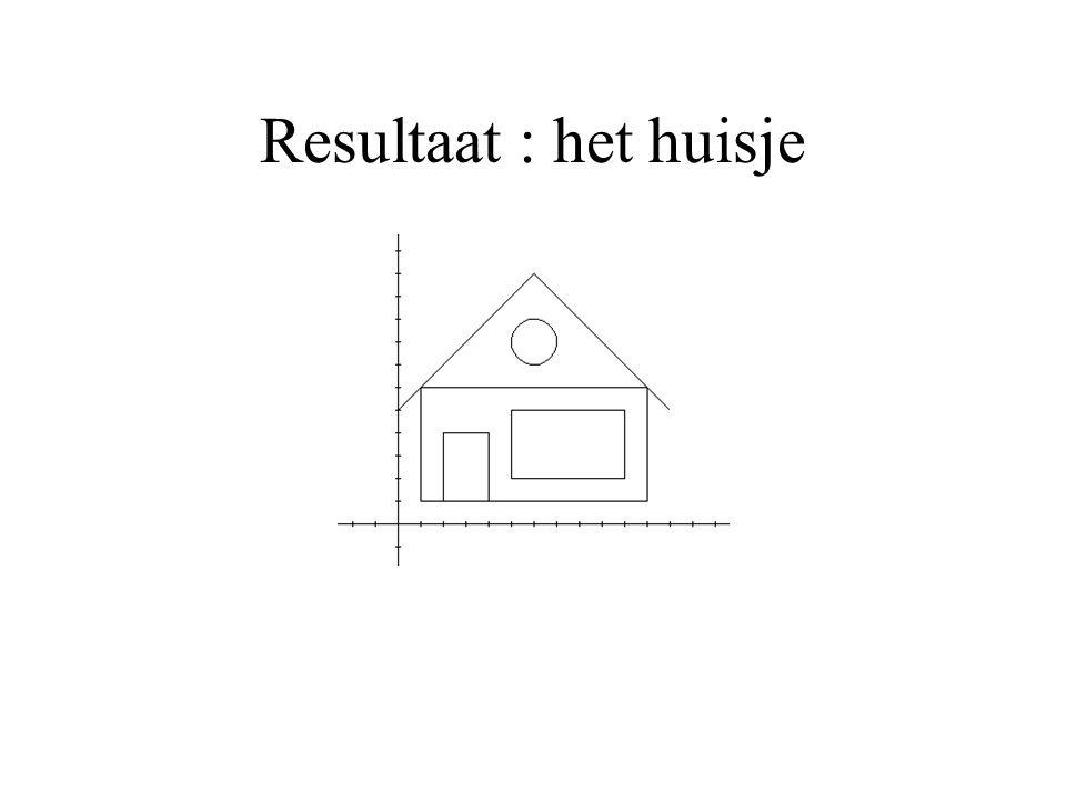 Resultaat : het huisje
