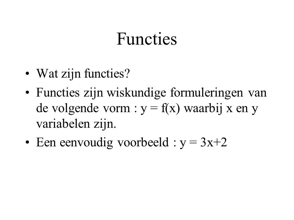 Functies Wat zijn functies? Functies zijn wiskundige formuleringen van de volgende vorm : y = f(x) waarbij x en y variabelen zijn. Een eenvoudig voorb