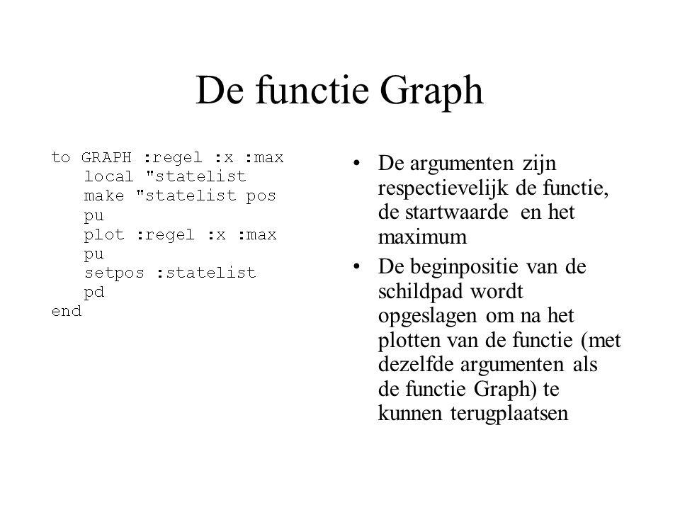 De functie Graph De argumenten zijn respectievelijk de functie, de startwaarde en het maximum De beginpositie van de schildpad wordt opgeslagen om na het plotten van de functie (met dezelfde argumenten als de functie Graph) te kunnen terugplaatsen