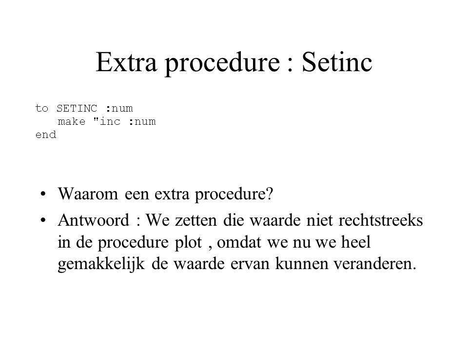 Extra procedure : Setinc Waarom een extra procedure? Antwoord : We zetten die waarde niet rechtstreeks in de procedure plot, omdat we nu we heel gemak