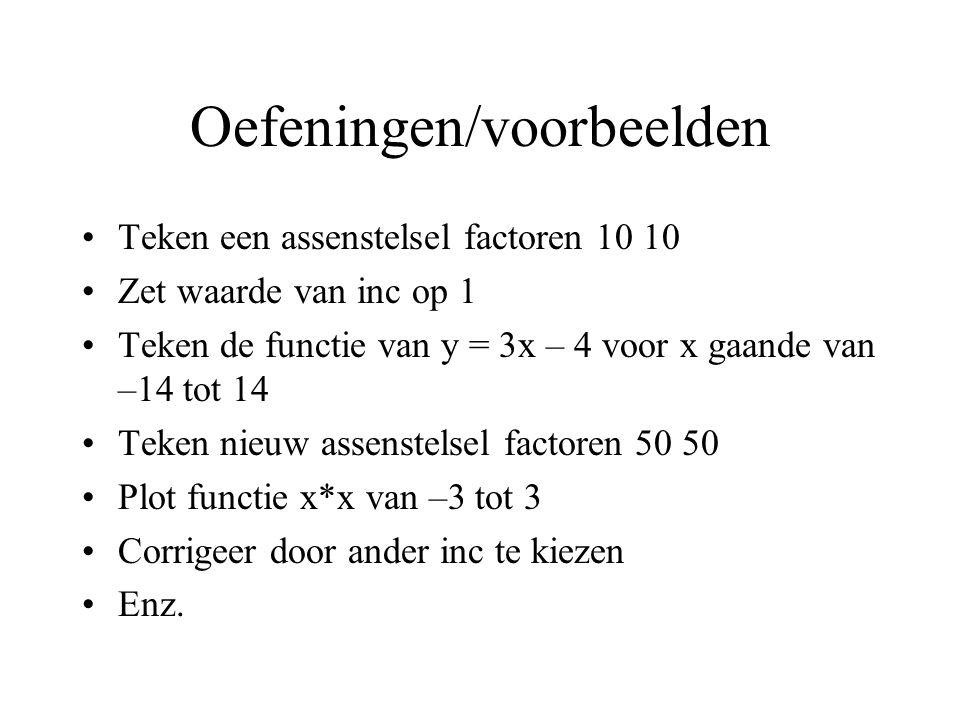 Oefeningen/voorbeelden Teken een assenstelsel factoren 10 10 Zet waarde van inc op 1 Teken de functie van y = 3x – 4 voor x gaande van –14 tot 14 Teke