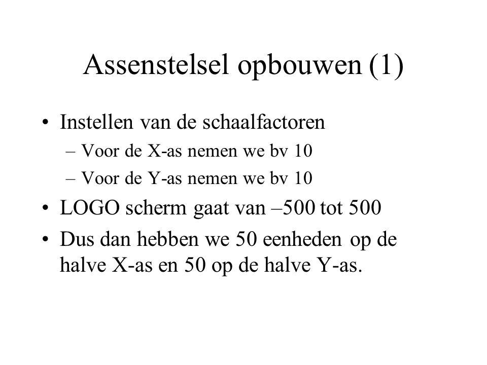 Assenstelsel opbouwen (1) Instellen van de schaalfactoren –Voor de X-as nemen we bv 10 –Voor de Y-as nemen we bv 10 LOGO scherm gaat van –500 tot 500 Dus dan hebben we 50 eenheden op de halve X-as en 50 op de halve Y-as.