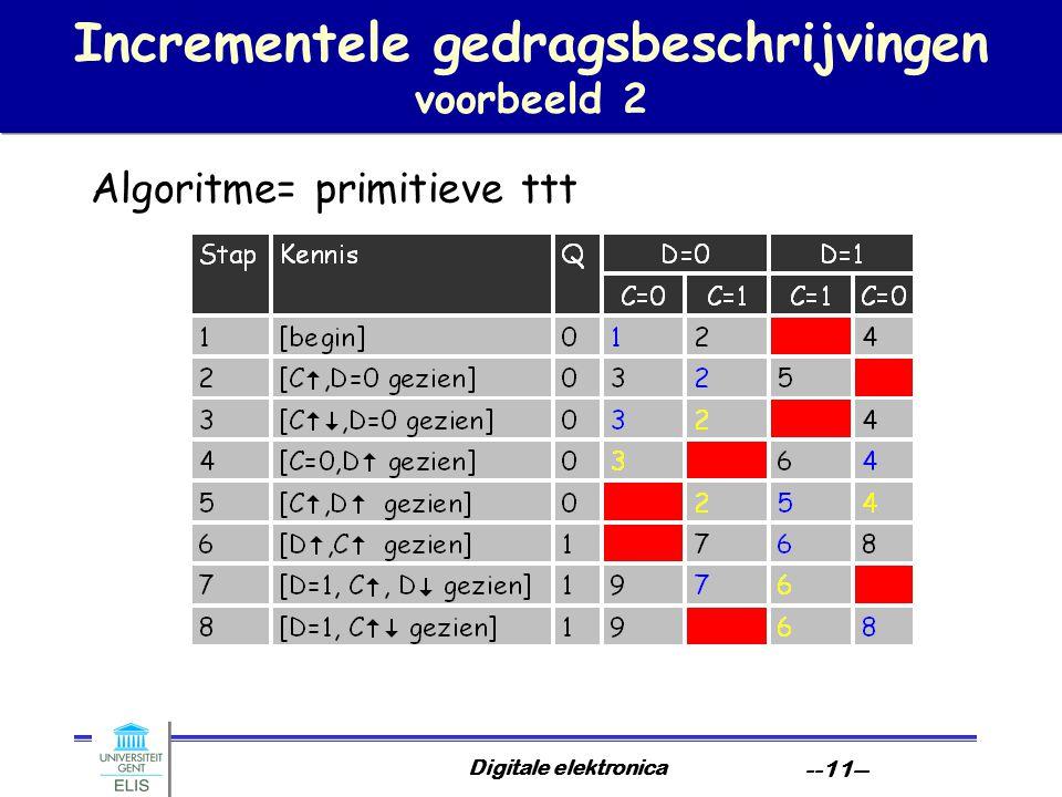 Digitale elektronica --11-- Incrementele gedragsbeschrijvingen voorbeeld 2 Algoritme= primitieve ttt