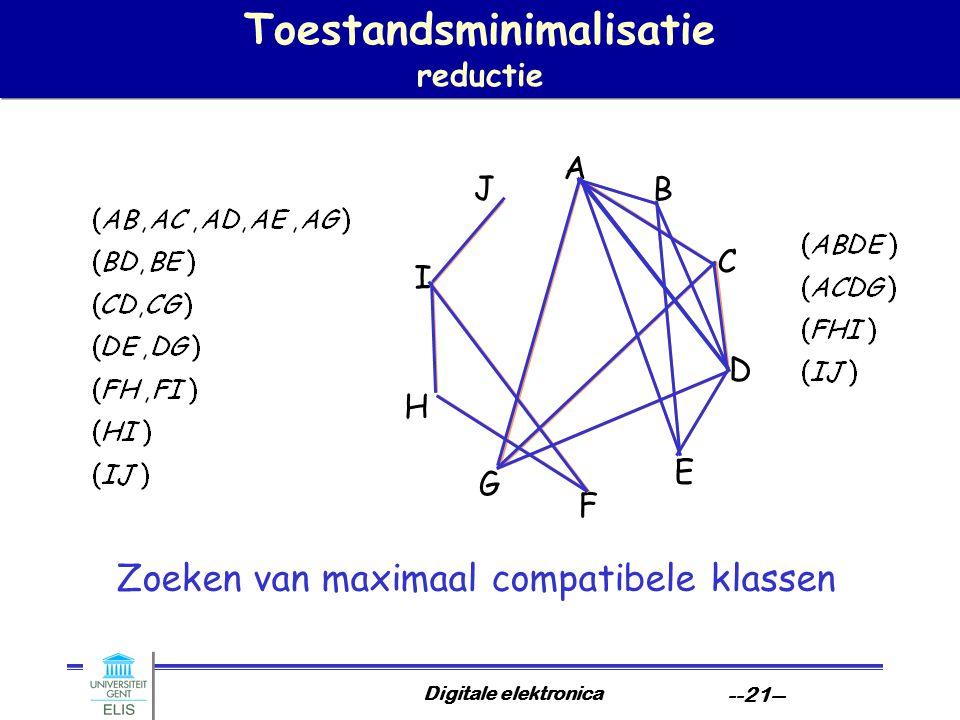 Digitale elektronica --21-- Toestandsminimalisatie reductie Zoeken van maximaal compatibele klassen A B C D E F G H I J