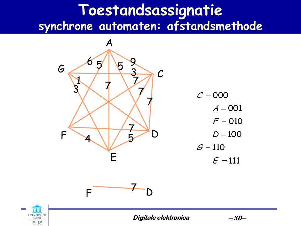 Digitale elektronica --30-- Toestandsassignatie synchrone automaten: afstandsmethode A C D E F G 6 5 7 9 5 7 7 7 3 5 7 1 3 4 D F 7