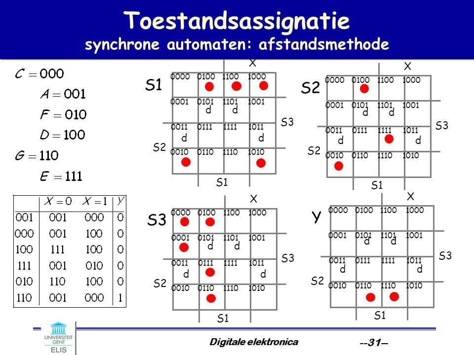 Digitale elektronica --31-- Toestandsassignatie synchrone automaten: afstandsmethode 0000 0001 0011 0010 0100 0101 0111 0110 1100 1101 1111 1110 1000