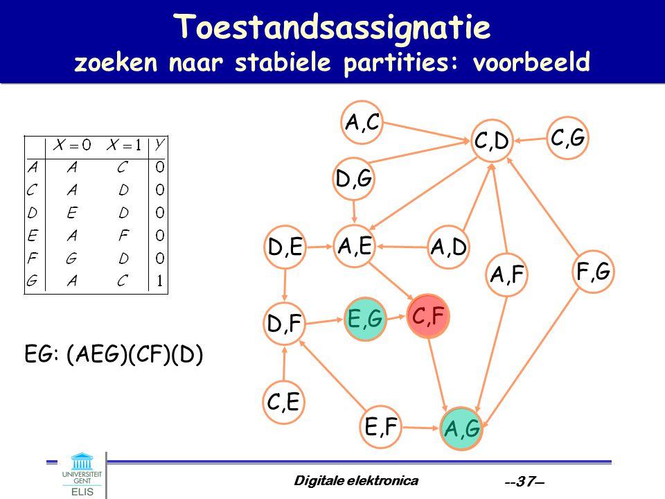 Digitale elektronica --37-- Toestandsassignatie zoeken naar stabiele partities: voorbeeld EG: (AEG)(CF)(D) A,C C,D A,E C,F A,D A,G A,F C,G C,E D,F D,G