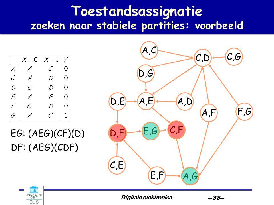 Digitale elektronica --38-- Toestandsassignatie zoeken naar stabiele partities: voorbeeld EG: (AEG)(CF)(D) DF: (AEG)(CDF) A,C C,D A,E C,F A,D A,G A,F