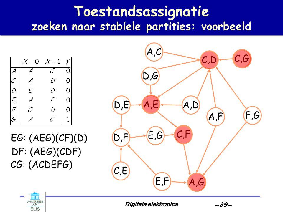 Digitale elektronica --39-- Toestandsassignatie zoeken naar stabiele partities: voorbeeld EG: (AEG)(CF)(D) DF: (AEG)(CDF) CG: (ACDEFG) A,C C,D A,E C,F