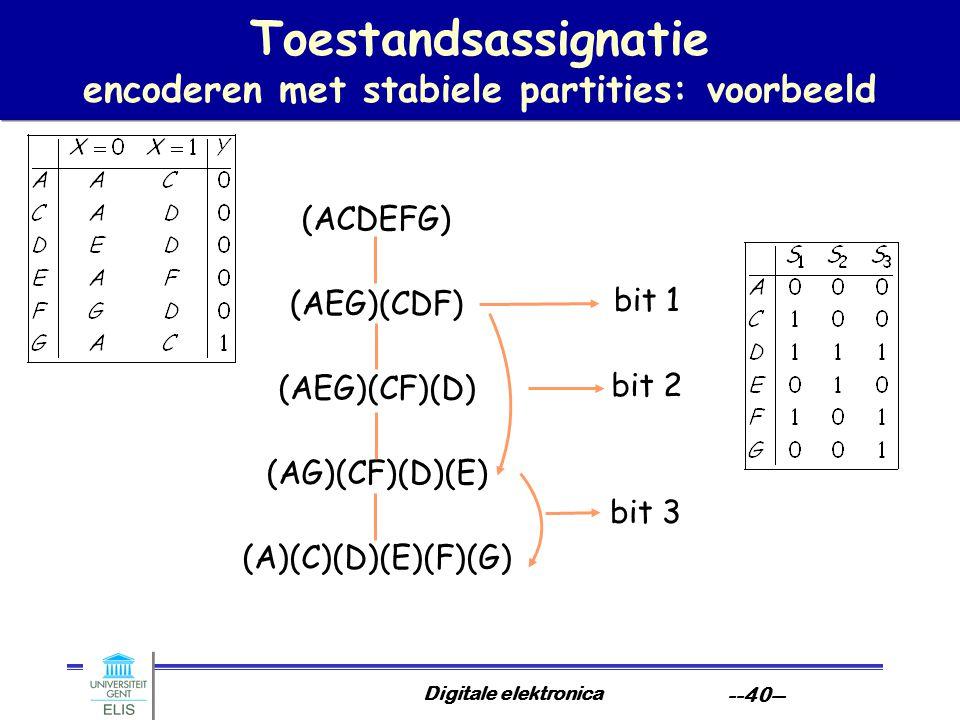 Digitale elektronica --40-- Toestandsassignatie encoderen met stabiele partities: voorbeeld (AEG)(CF)(D) (AEG)(CDF) (ACDEFG) (AG)(CF)(D)(E) (A)(C)(D)(