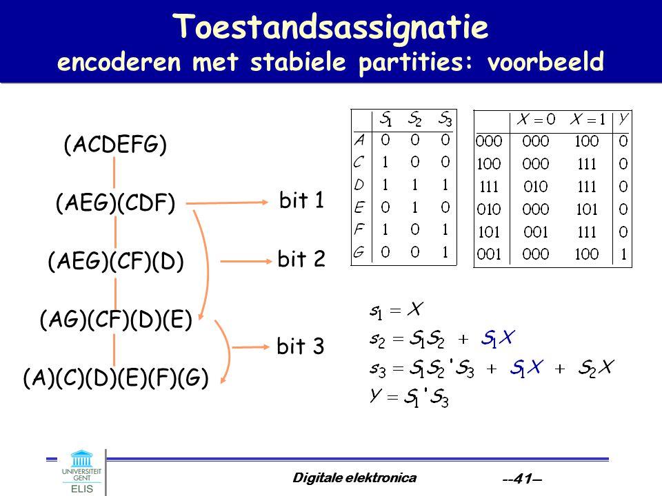 Digitale elektronica --41-- Toestandsassignatie encoderen met stabiele partities: voorbeeld (AEG)(CF)(D) (AEG)(CDF) (ACDEFG) (AG)(CF)(D)(E) (A)(C)(D)(