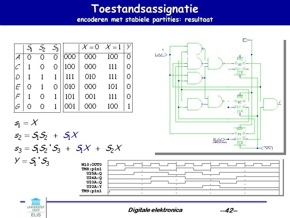 Digitale elektronica --42-- Toestandsassignatie encoderen met stabiele partities: resultaat