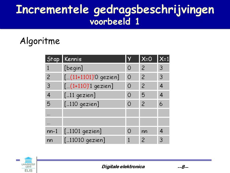 Digitale elektronica --9-- Incrementele gedragsbeschrijvingen voorbeeld 2 Opgave –realiseer asynchroon sequentieel circuit dat de waarde op D opslaat en naar buiten brengt bij een stijgflank op C Analyse –asynchroon = afwezigheid van kloksignaal, inputveranderingen aangelegd volgens SIC en fundamentele mode C D Q