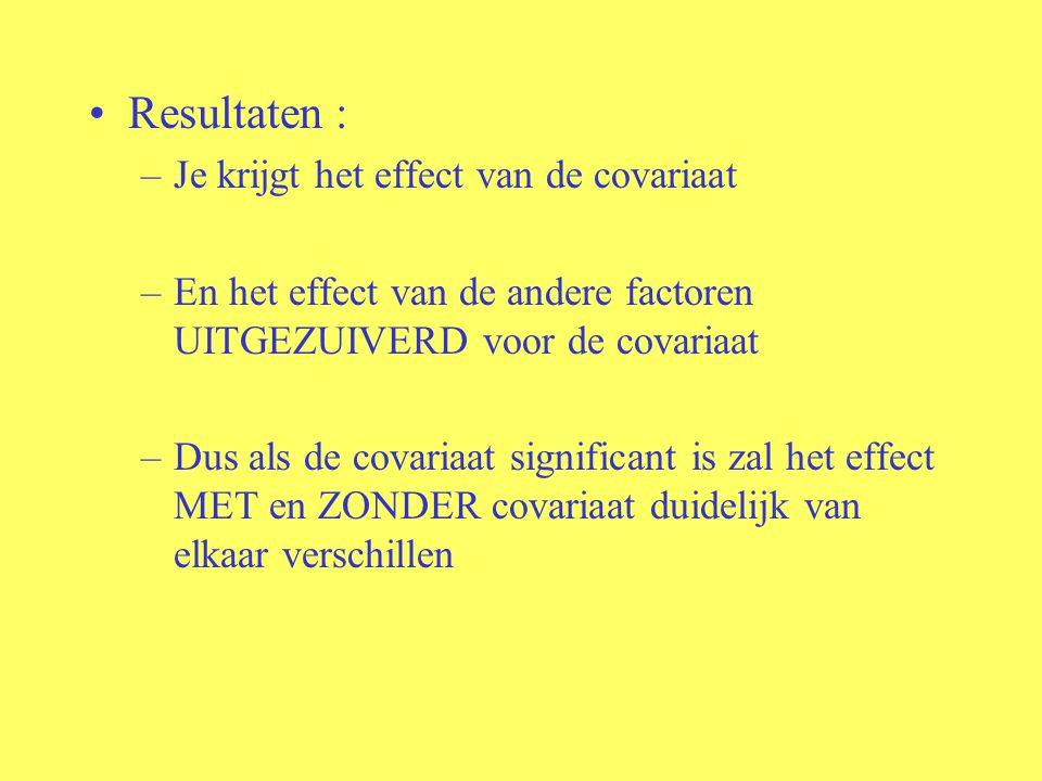 Resultaten : –Je krijgt het effect van de covariaat –En het effect van de andere factoren UITGEZUIVERD voor de covariaat –Dus als de covariaat signifi
