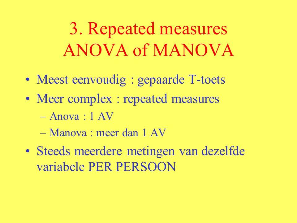 3. Repeated measures ANOVA of MANOVA Meest eenvoudig : gepaarde T-toets Meer complex : repeated measures –Anova : 1 AV –Manova : meer dan 1 AV Steeds