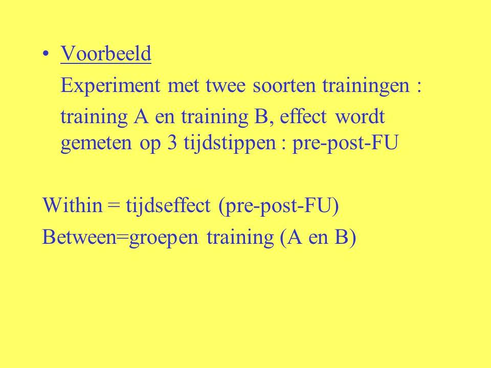 Voorbeeld Experiment met twee soorten trainingen : training A en training B, effect wordt gemeten op 3 tijdstippen : pre-post-FU Within = tijdseffect