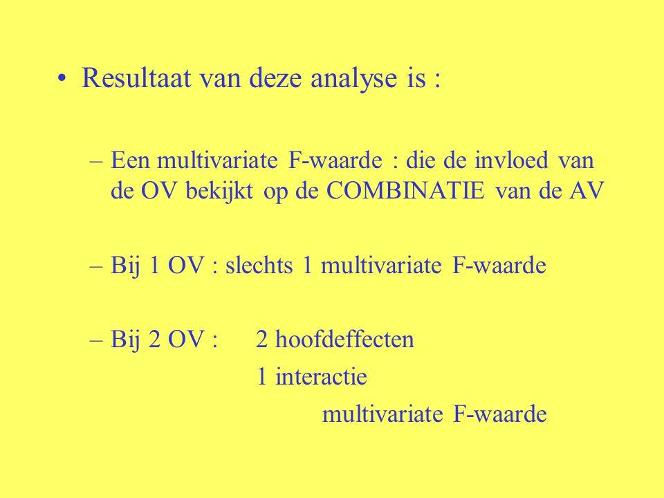 Resultaat van deze analyse is : –Een multivariate F-waarde : die de invloed van de OV bekijkt op de COMBINATIE van de AV –Bij 1 OV : slechts 1 multiva