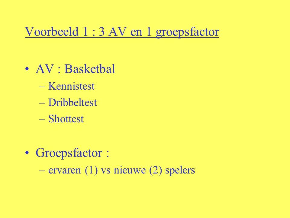 Resultaten : –Multivariate F : effect van groep op ALLE AV samen : is er een effect .