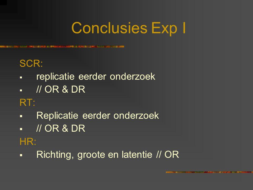 Conclusies Exp I SCR:  replicatie eerder onderzoek  // OR & DR RT:  Replicatie eerder onderzoek  // OR & DR HR:  Richting, groote en latentie //