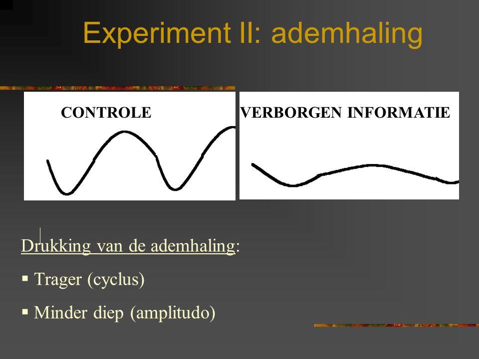 Experiment II: ademhaling Drukking van de ademhaling:  Trager (cyclus)  Minder diep (amplitudo) CONTROLE VERBORGEN INFORMATIE